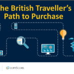 british travellers path to purchase